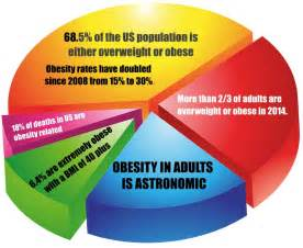 weight loss statistics picture 1