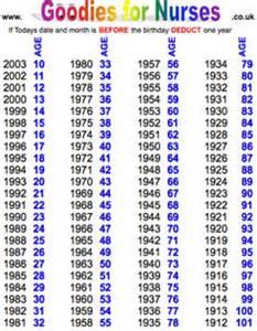 aging calculator picture 11