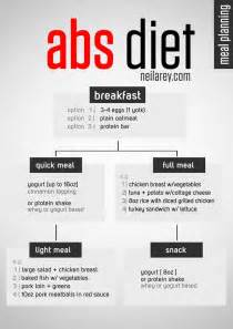 abs diet picture 1