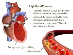 Hypothyrodism and high blood pressure picture 10