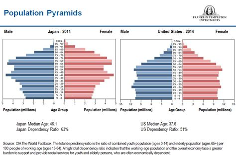american aging population picture 13