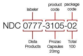 how to read a prescription ndc picture 5