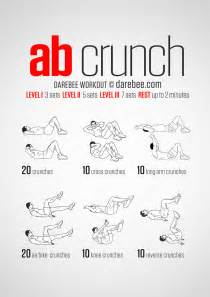Best way to burning fat picture 6