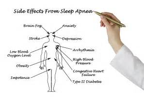 effect of on sleep apnea picture 10