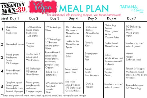 a free internet diet plan-ordering food picture 6