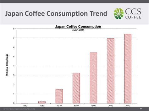green coffee japan picture 1