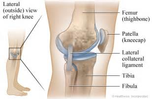 outside knee joint pain unable to squat picture 1