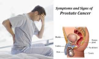 What symptoms dying prostate cancer picture 18