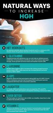 human growth hormone and weight lifting picture 2