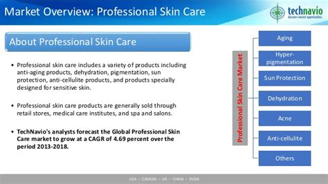 anti aging products in india picture 5