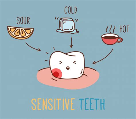 sensitive teeth picture 7