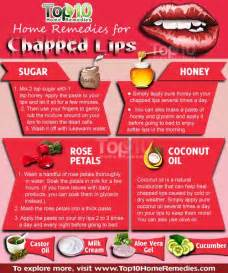 how to heal chapped lips picture 2