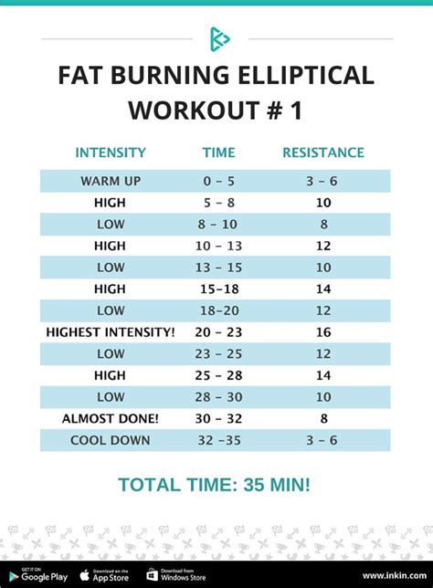 fat burning exercise program for an elliptical picture 5