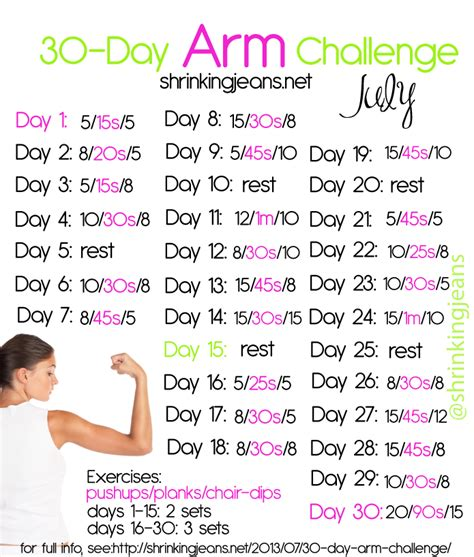 weight loss and stomach brushing picture 1