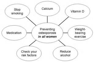 testosterone replacement therapy and osteoporosis picture 10
