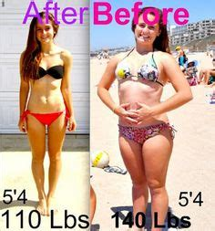anorexic weight loss range picture 1