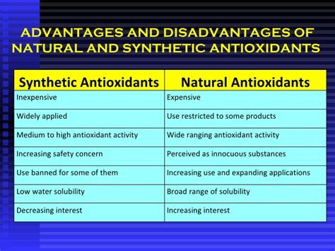 Advantages disadvantages of herbal products picture 14