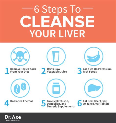 how do you cleanse your liver picture 1