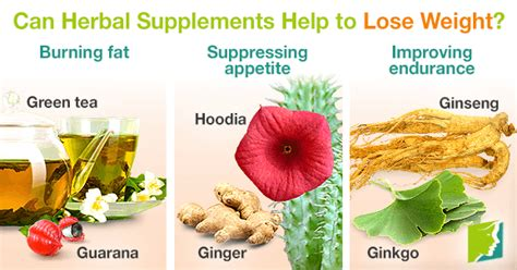 Vitamin and herbal help picture 6