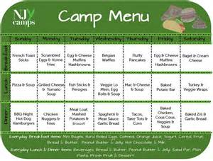 diet camps picture 2