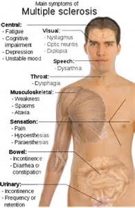 multiple sclerosis and gastrointestinal disorder picture 17