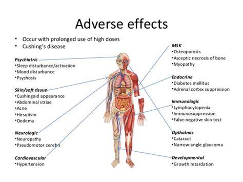 high blood pressure corticosteroids picture 14