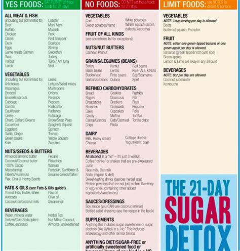 diabetic low carb and sugar free diets picture 10