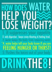 water and weight loss picture 2