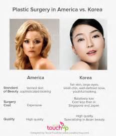 breast success cost picture 3