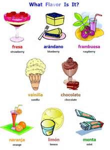 diet espanol picture 7