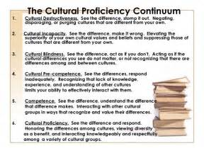 cultural competence continuum and aging picture 11