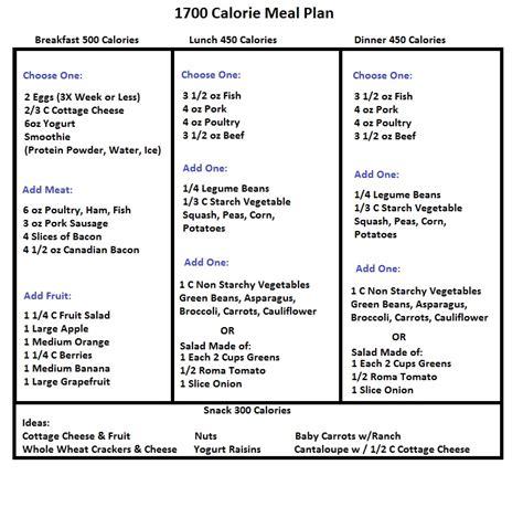 1200 diabetic diet plan picture 13