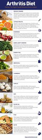 arthritis and diet picture 1