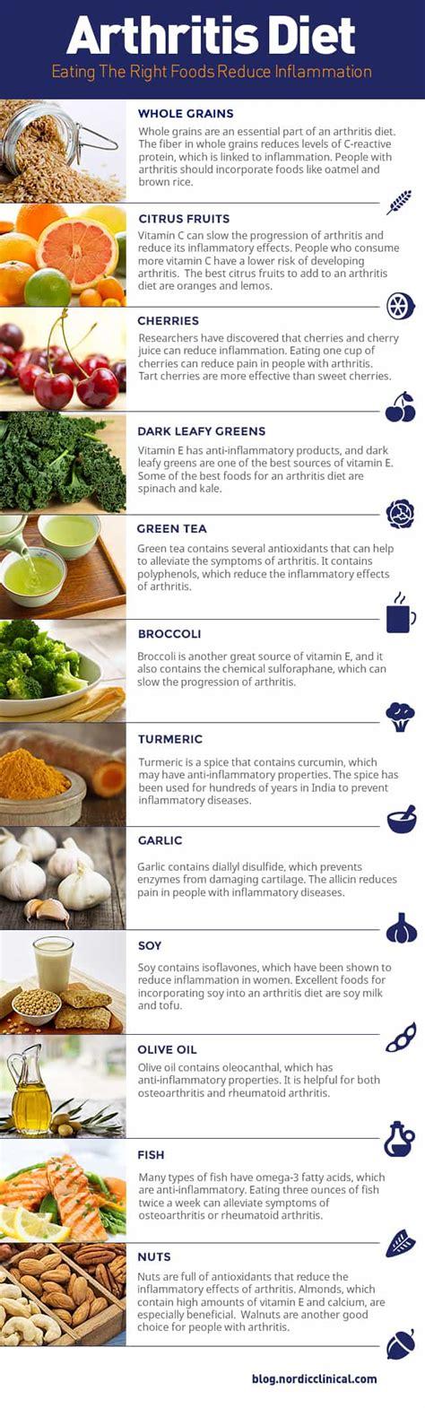 arthiritis diet picture 1