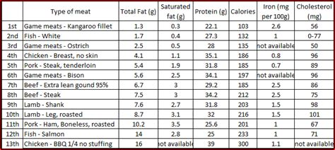 free online low cholesterol diet picture 9