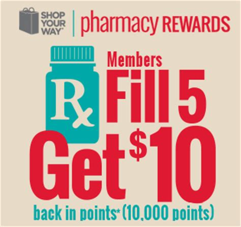 kmart $30 pharmacy 2015 picture 2