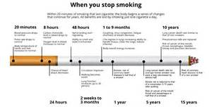 stop smoking now i need a shot picture 9