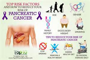 is prostate cancer death painful picture 17