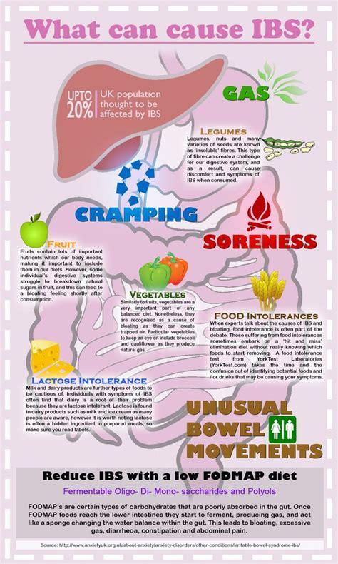 ������ digestive advantage irritable bowel syndrome picture 8