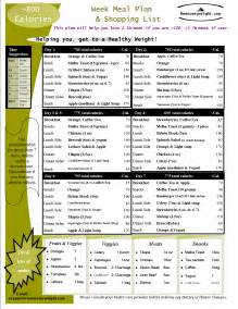 low calorie weight loss shopping list picture 3