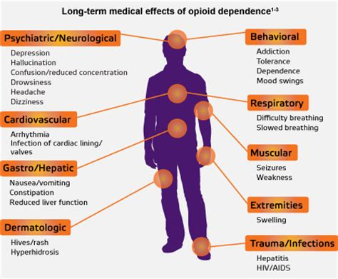 herbal drugs that produce opiate effects picture 4