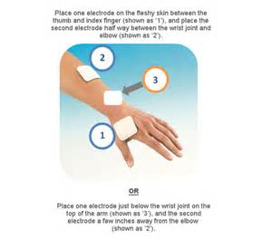 can i stretch with a tens unit picture 10