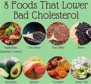 Foods that fight cholesterol picture 9