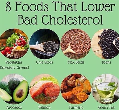 Foods that lower cholesterol picture 3