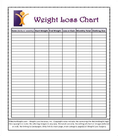 weight loss chats picture 14