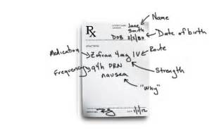 how to right out a prescription picture 3