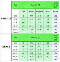 normal cholesterol level for filipino men picture 6