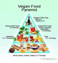 vegan diet picture 10