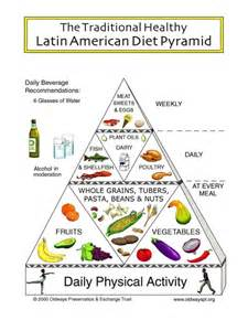 american diet picture 18