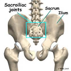 cures for sacroiliac joint picture 3